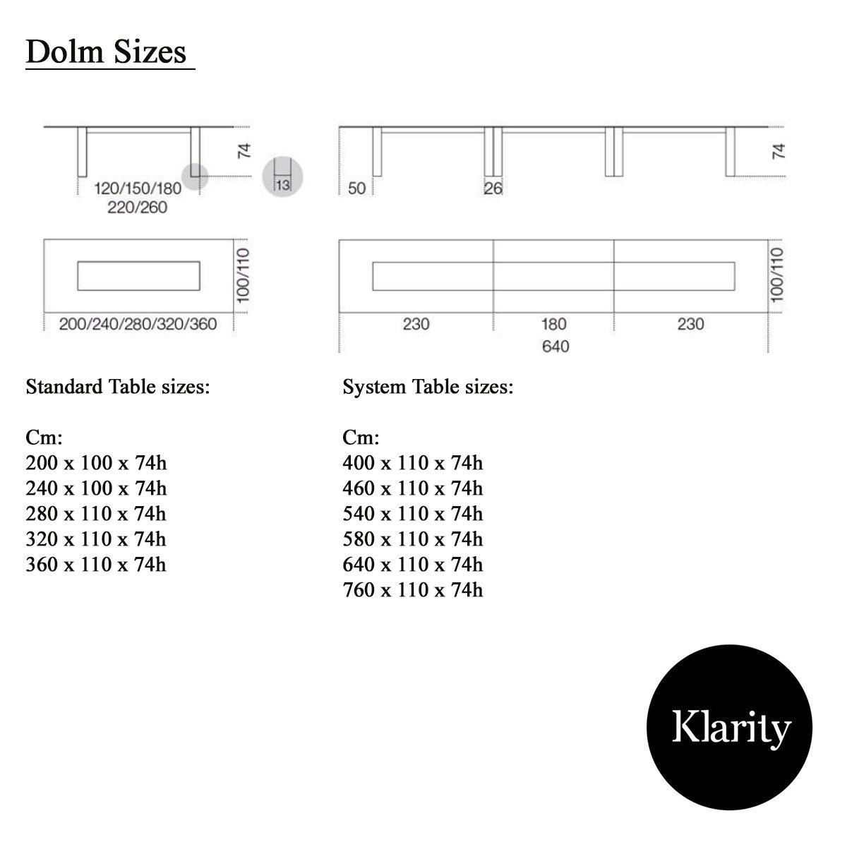 Dolm Gallotti and Radice sizes